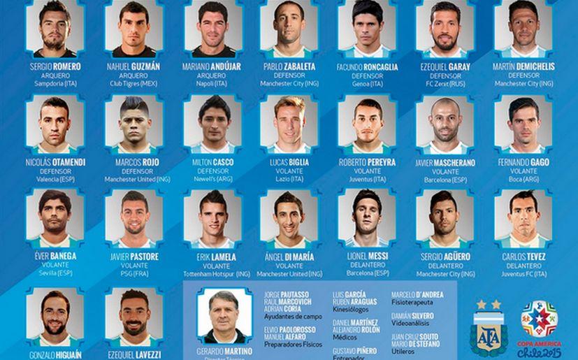Copa am 233 rica 2015 los 23 convocados de argentina para torneo en