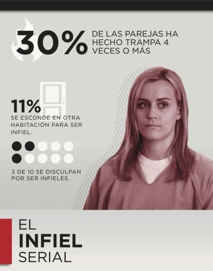 El infiel serial (Foto: Netflix)