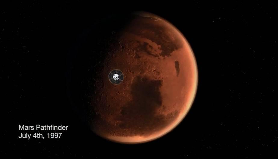 Resultado de imagen para MARS 22 JULY FOBOS