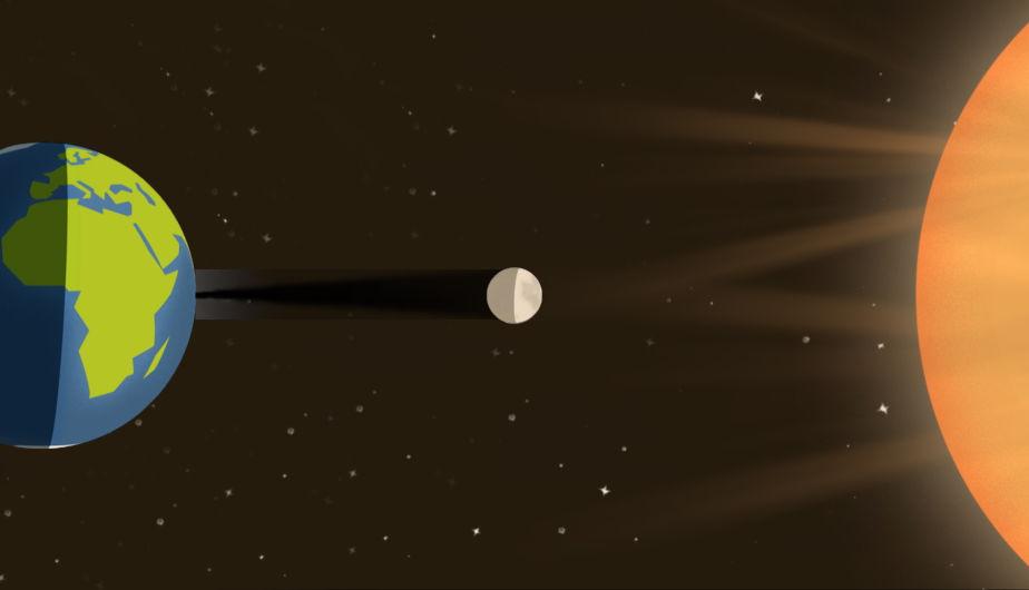 Nasa 191 C 243 Mo Observar El Eclipse Solar Ayudar 225 A Entender